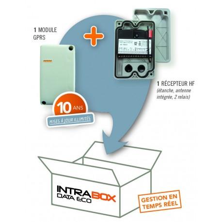 INTRABOX Data Mini HF